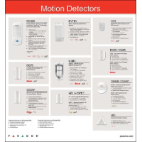 Motion Detector (ALL) Wall Display - Laminated, fitted with functional equipment