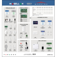 Magellan & Spectra Wall Display - Laminated, no included equipment
